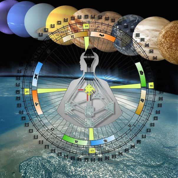Планеты в Дизайне Человека — как они влияют на нашу личность