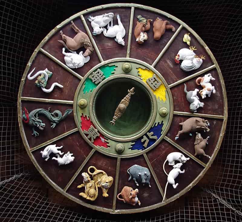 Китайский гороскоп. Характеристика и совместимость